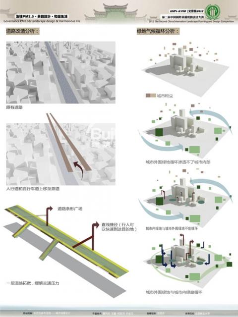 失控的都市流线 城市街道 绿廊 设计 建筑英才
