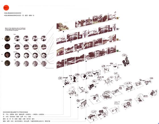 北京颐和园等作为案例分析重构古典园林的意象