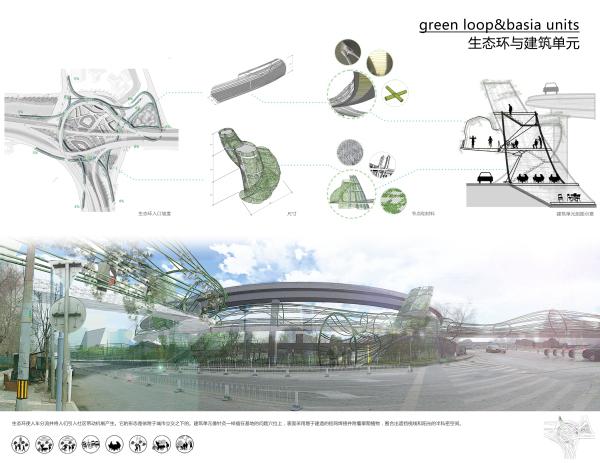 作品名称:城市湿地公园设计