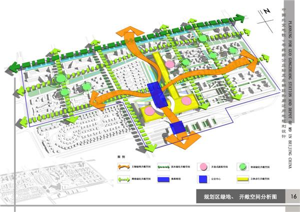 环艺设计手绘居住区效果图