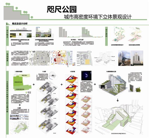 【2014清华美术学院环境艺术设计系本研究生毕业设计