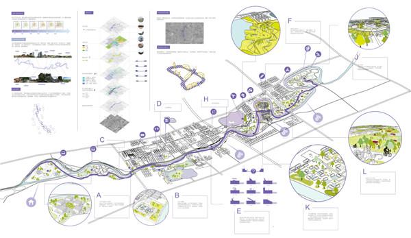 城市设计的作用和目的