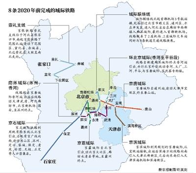 四纵四横一环线 2050年24条城际铁路密布京津冀