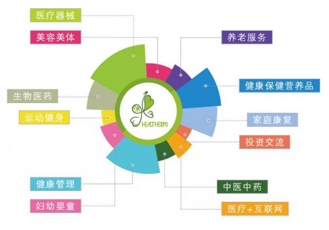 2017中国厦门国际大健康产业博览会即将召开