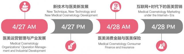 2018年4月国际医美产业创新大会强势来袭