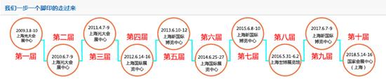 第十一届上海国际新材料展览会暨论坛邀请函