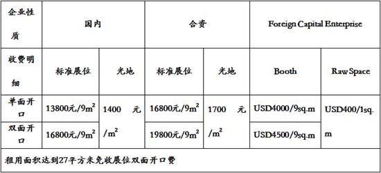 第四届中国上海国际纳米及石墨烯展暨高峰论坛邀请函
