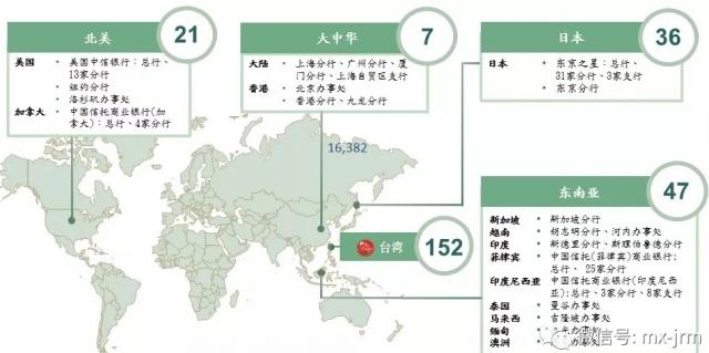 官宣:中国信托商业银行2019年热招职位来袭!