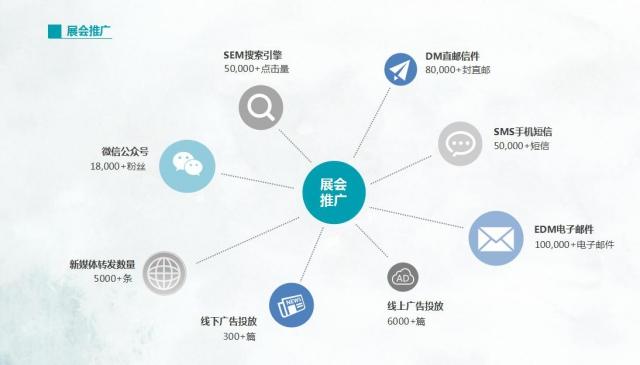 2019第七届上海国际私人健康管理展览会邀请函