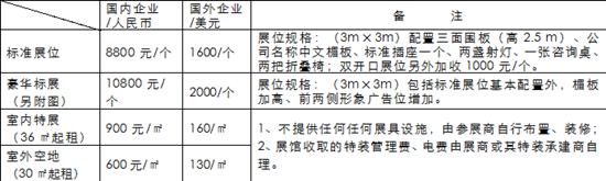 第四届中原经济区(郑州)环保产业暨水环境治理博览会邀请函