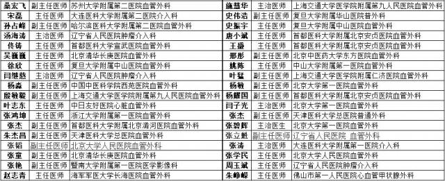 英凡学霸进修活动(第3期)开始招生啦!!!